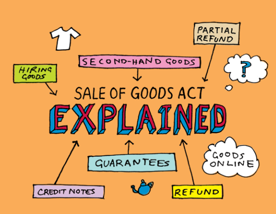 OFT sale of goods act defined