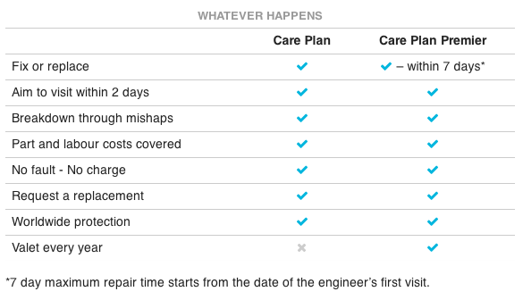 Currys PC World Whatever happens care plan comparison